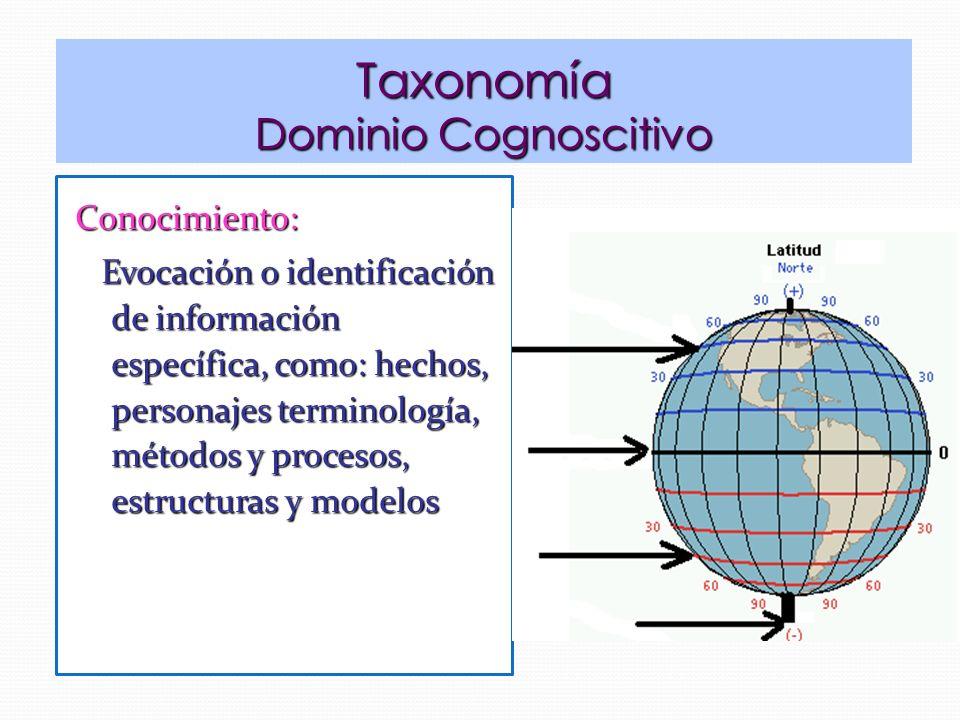 Taxonomía Dominio Cognoscitivo Conocimiento: