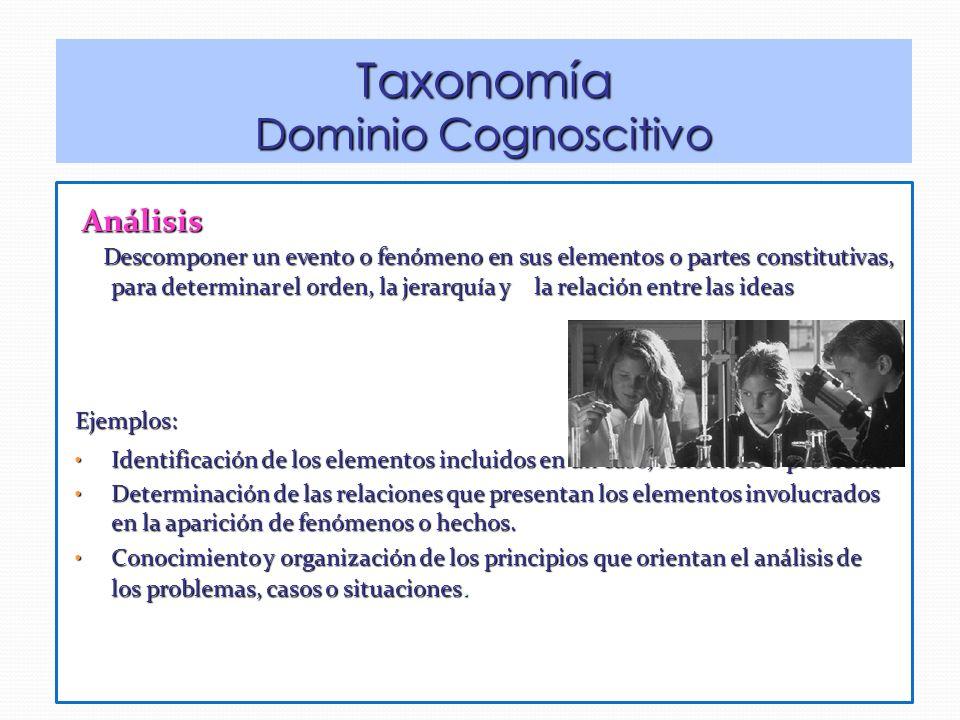 Taxonomía Dominio Cognoscitivo Análisis