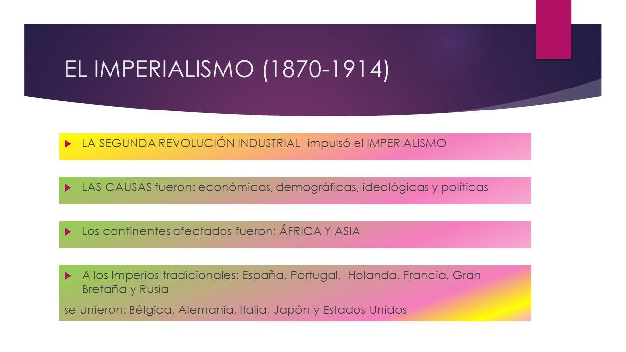 EL IMPERIALISMO (1870-1914) LA SEGUNDA REVOLUCIÓN INDUSTRIAL impulsó el IMPERIALISMO.