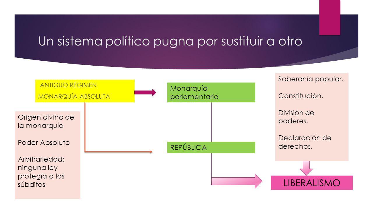 Un sistema político pugna por sustituir a otro