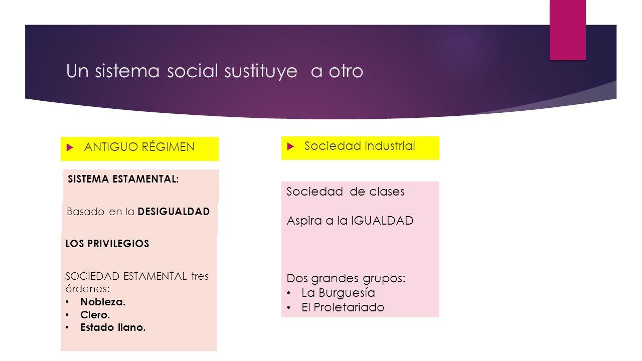 Un sistema social sustituye a otro