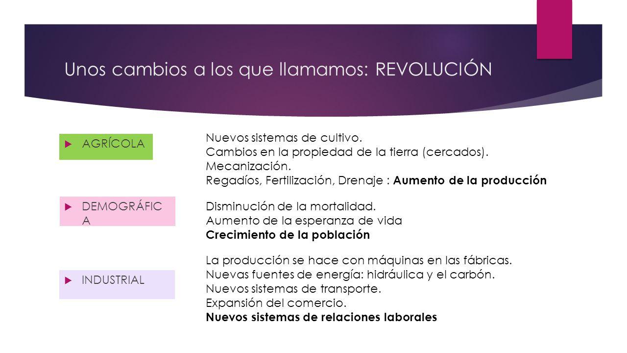 Unos cambios a los que llamamos: REVOLUCIÓN