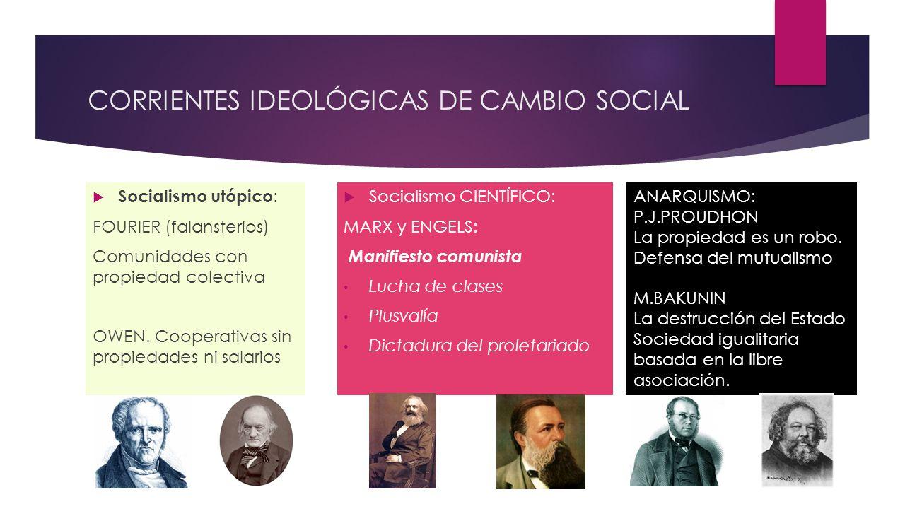 CORRIENTES IDEOLÓGICAS DE CAMBIO SOCIAL