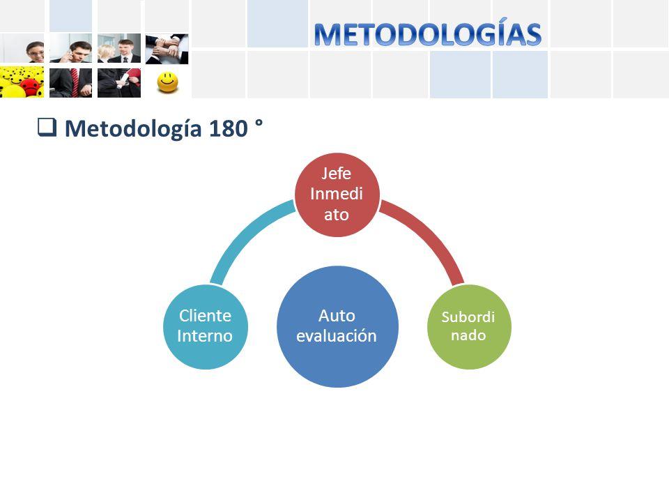 METODOLOGÍAS Metodología 180 ° Jefe Inmediato Auto evaluación