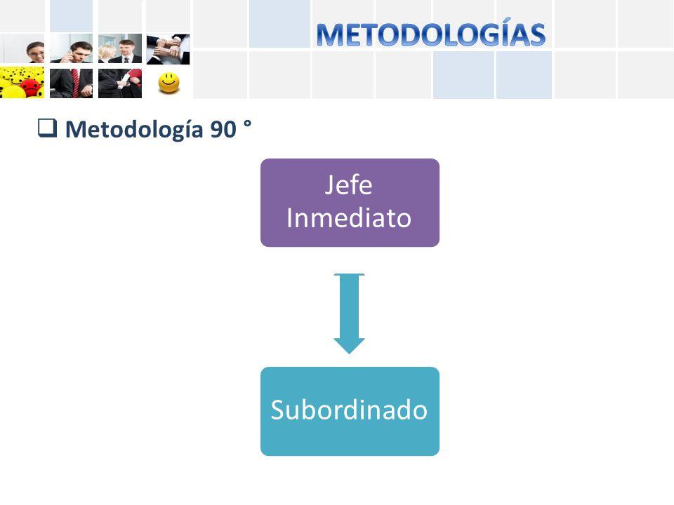 METODOLOGÍAS Metodología 90 ° Jefe Inmediato Subordinado