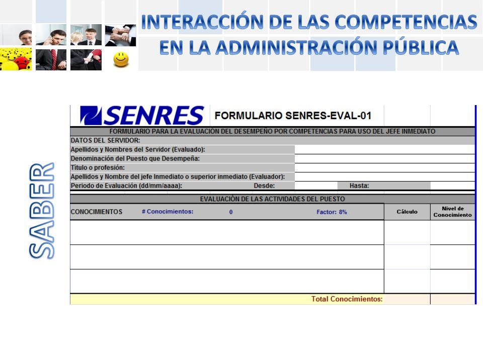 INTERACCIÓN DE LAS COMPETENCIAS EN LA ADMINISTRACIÓN PÚBLICA