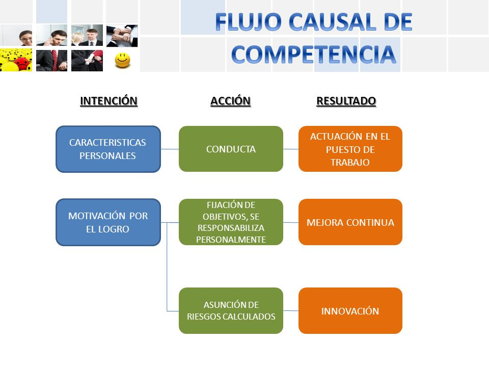 FLUJO CAUSAL DE COMPETENCIA