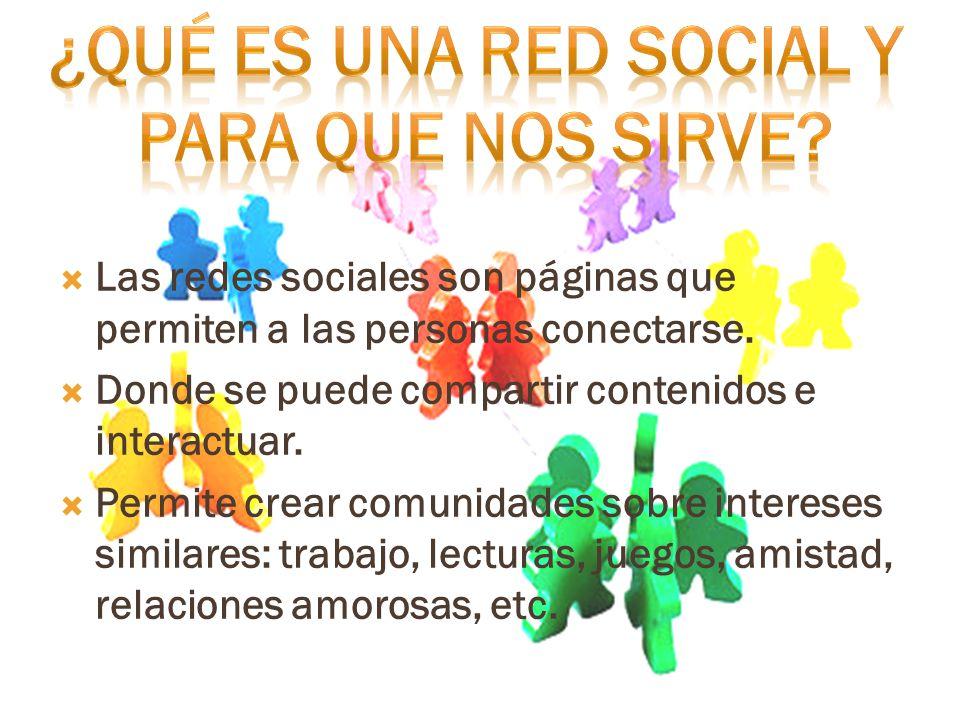 ¿Qué es una red social y para que nos sirve