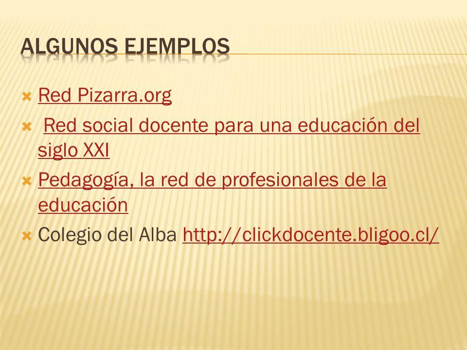 Algunos ejemplos Red Pizarra.org