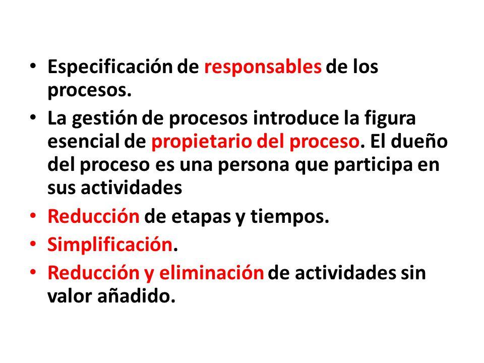 Especificación de responsables de los procesos.