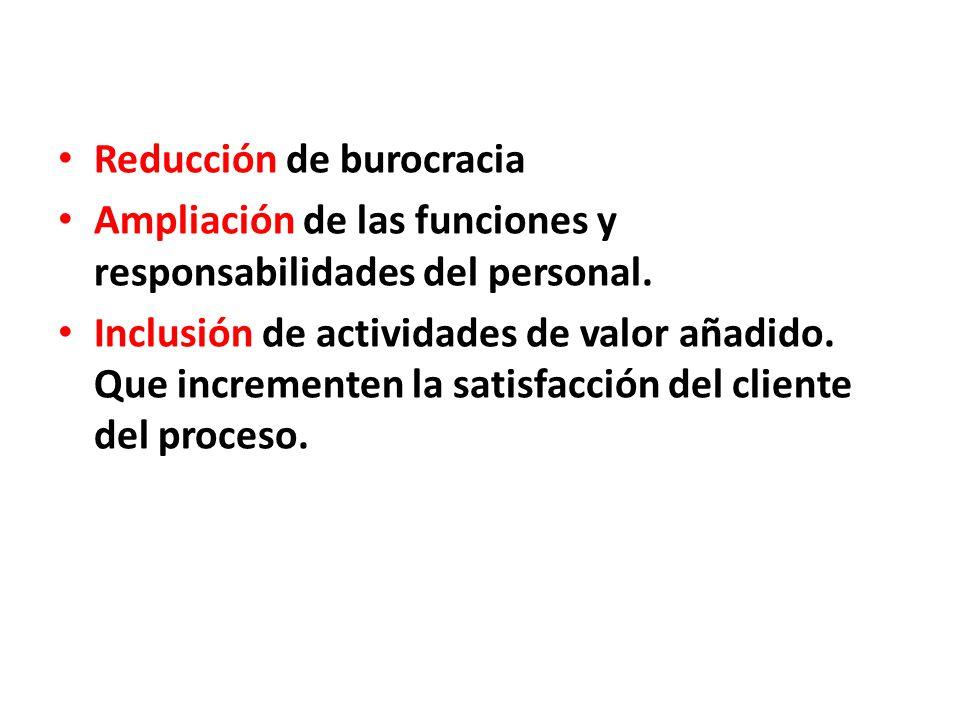 Reducción de burocracia