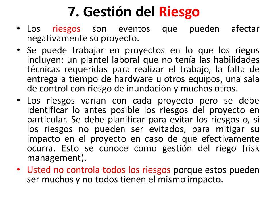 7. Gestión del Riesgo Los riesgos son eventos que pueden afectar negativamente su proyecto.