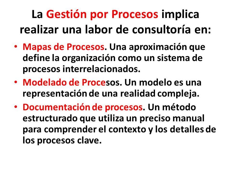 La Gestión por Procesos implica realizar una labor de consultoría en: