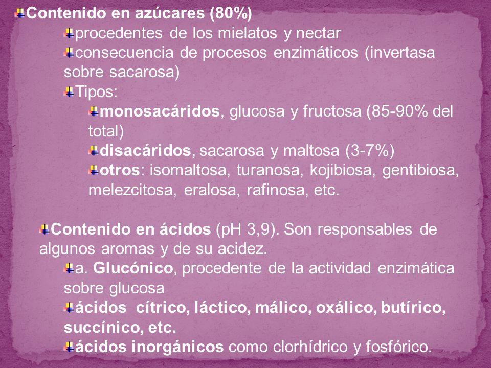 Contenido en azúcares (80%) procedentes de los mielatos y nectar