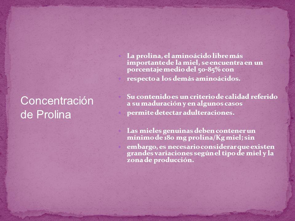 Concentración de Prolina