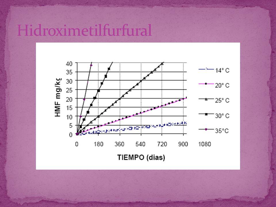 Hidroximetilfurfural