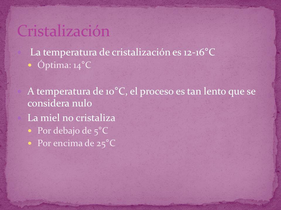 Cristalización La temperatura de cristalización es 12-16°C