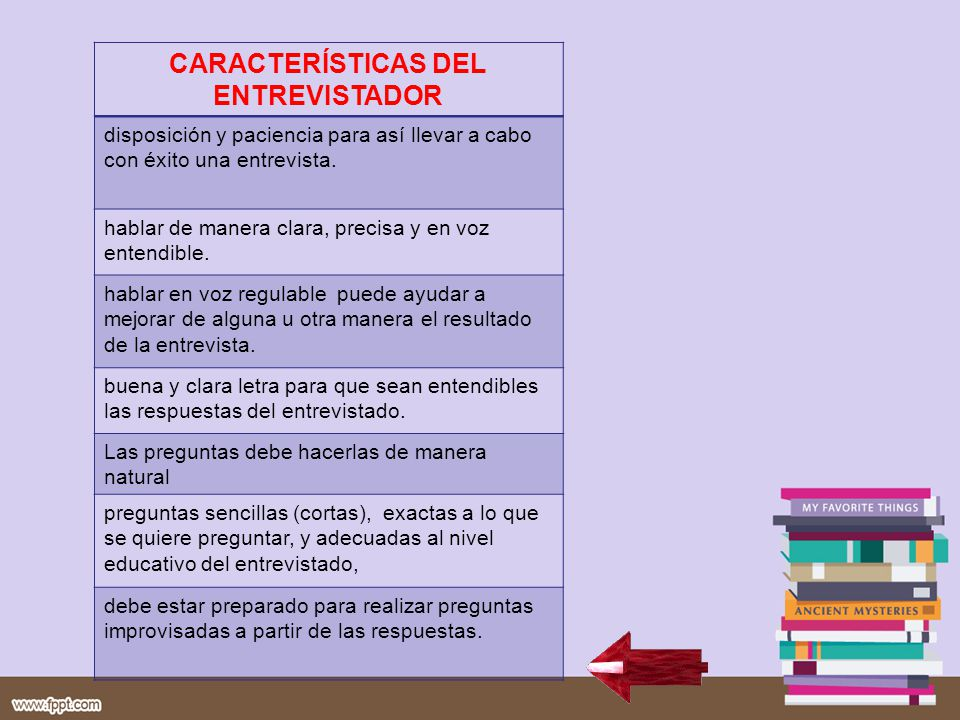 CARACTERÍSTICAS DEL ENTREVISTADOR