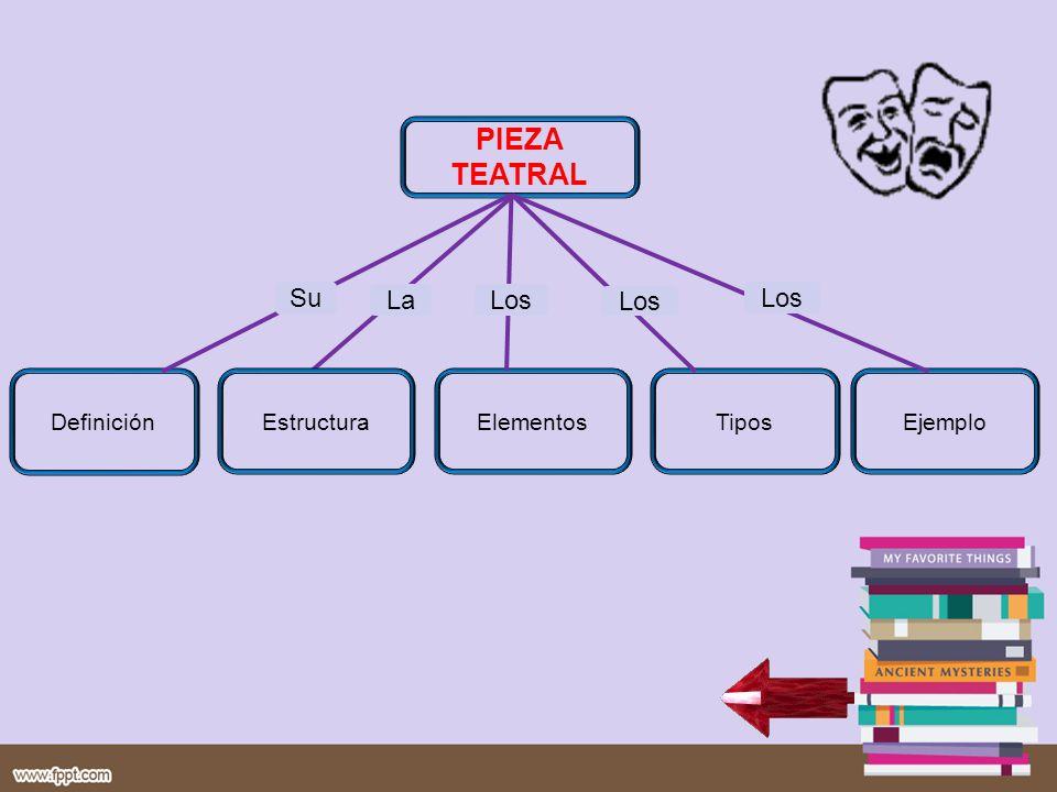 PIEZA TEATRAL Su La Los Los Los Definición Estructura Elementos Tipos