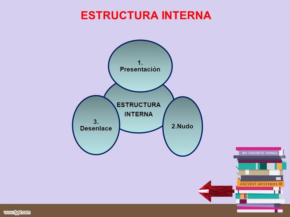 ESTRUCTURA INTERNA 1. Presentación ESTRUCTURA INTERNA 3. Desenlace