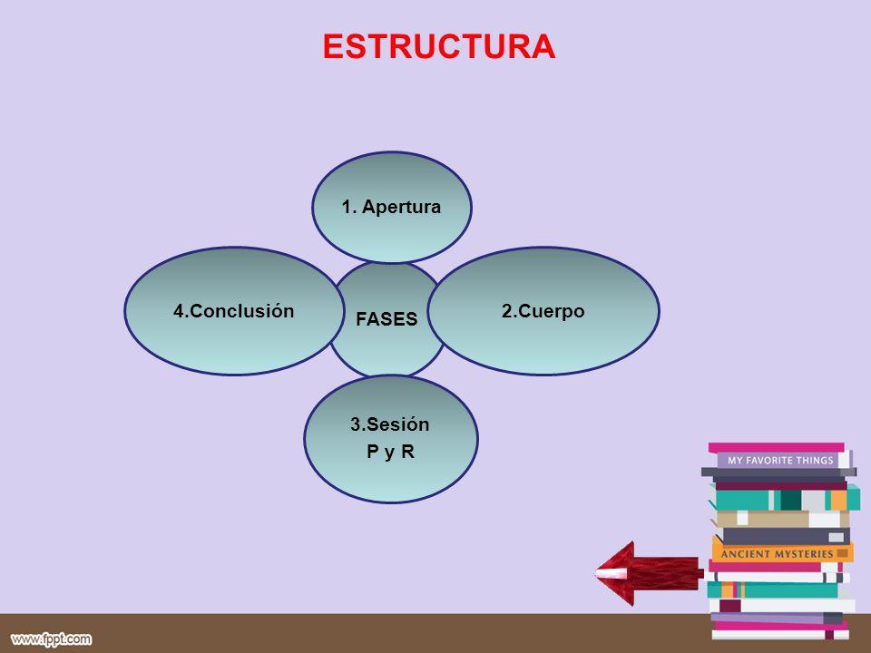 ESTRUCTURA FASES 1. Apertura 2.Cuerpo 3.Sesión P y R 4.Conclusión