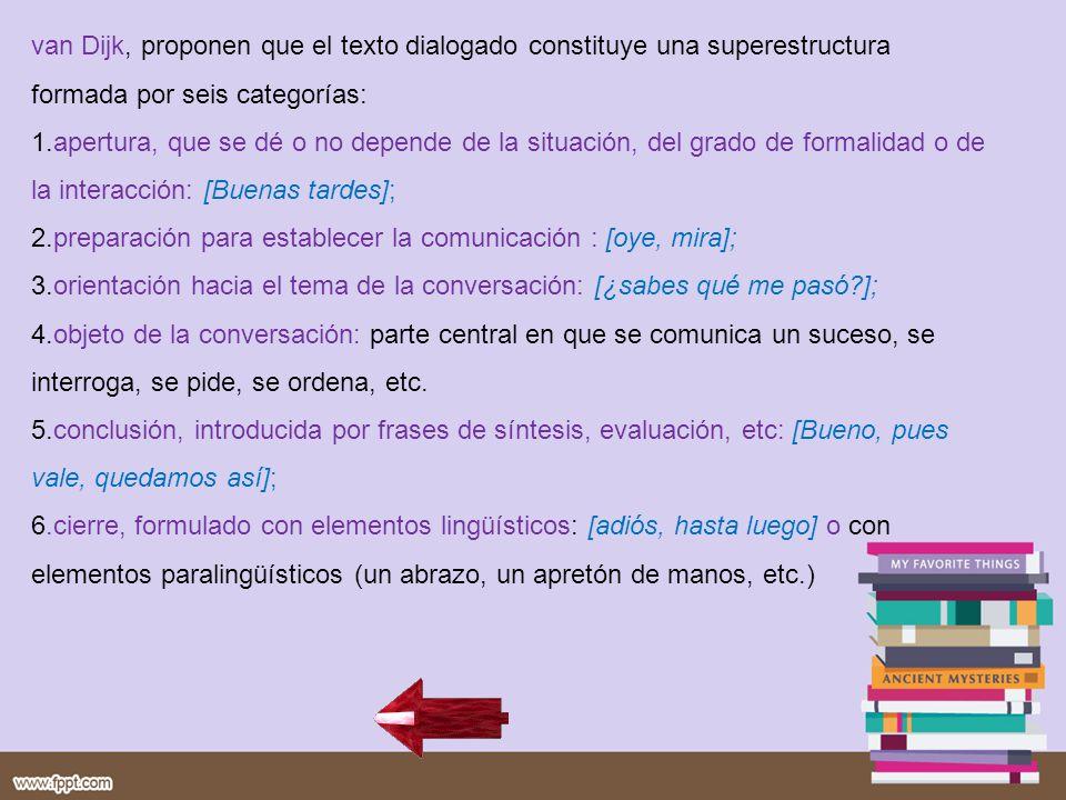 van Dijk, proponen que el texto dialogado constituye una superestructura formada por seis categorías: