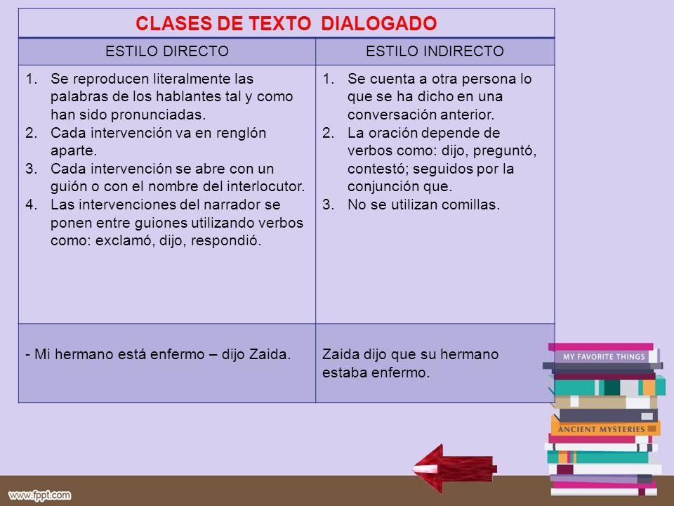 CLASES DE TEXTO DIALOGADO