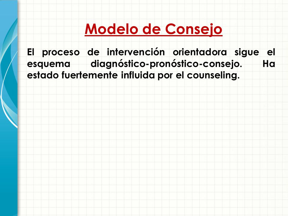 Modelo de Consejo