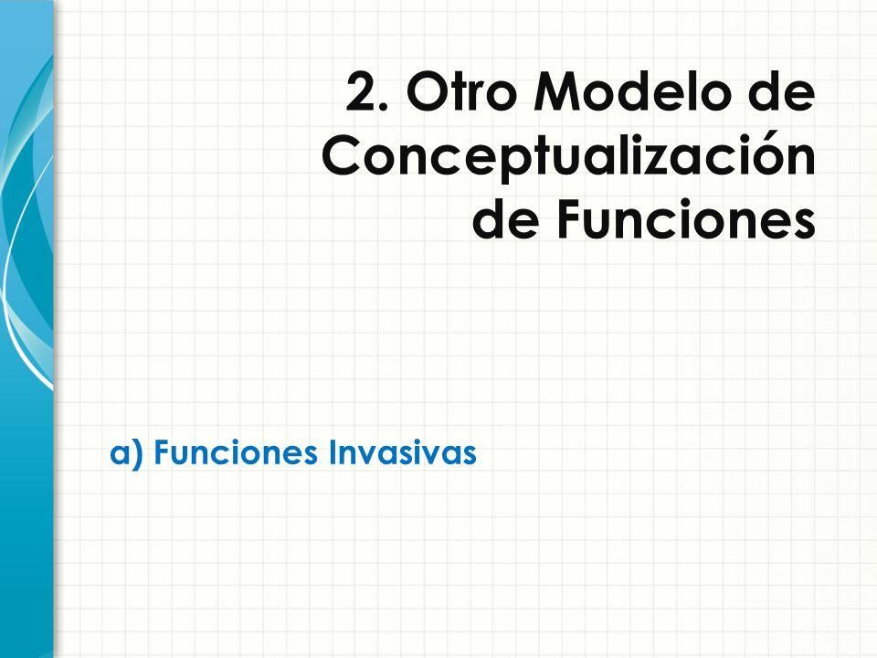 2. Otro Modelo de Conceptualización de Funciones
