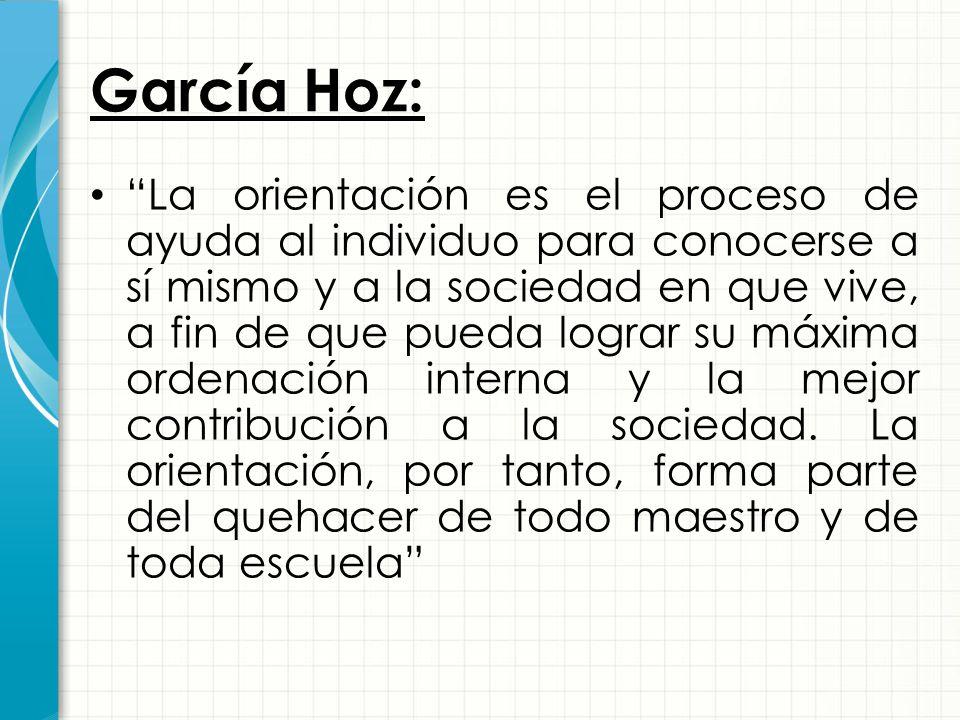 García Hoz: