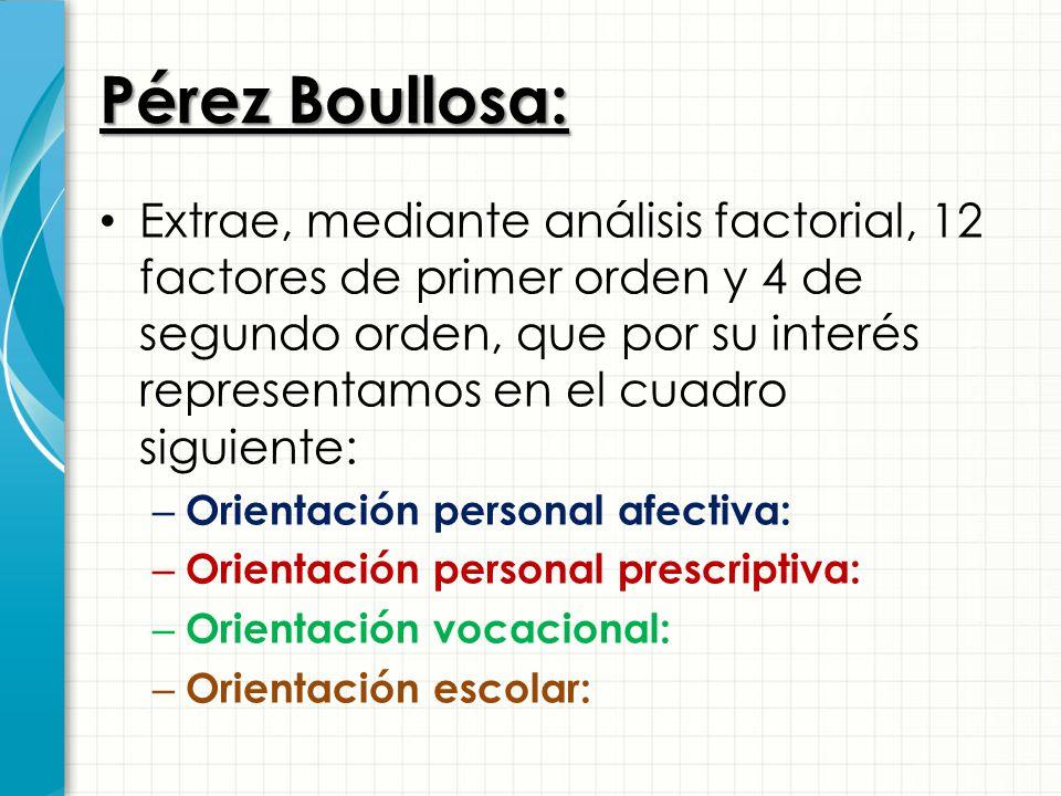 Pérez Boullosa: