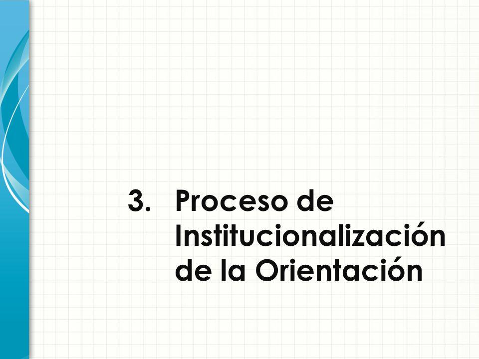 3. Proceso de Institucionalización de la Orientación
