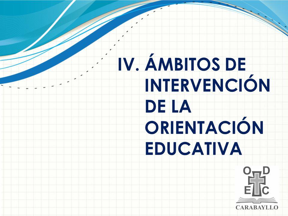 ÁMBITOS DE INTERVENCIÓN DE LA ORIENTACIÓN EDUCATIVA