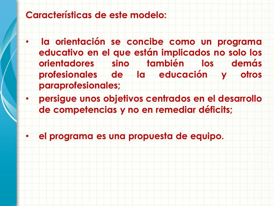 Características de este modelo: