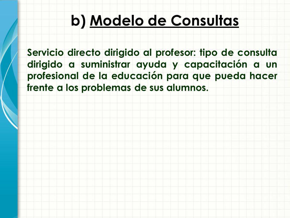 b) Modelo de Consultas