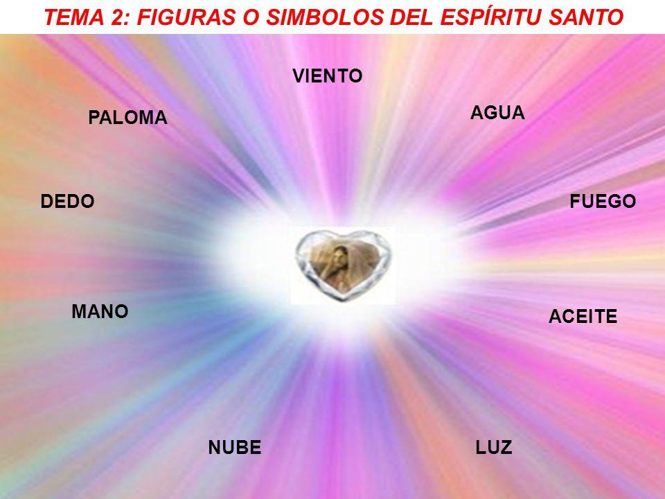 TEMA 2: FIGURAS O SIMBOLOS DEL ESPÍRITU SANTO