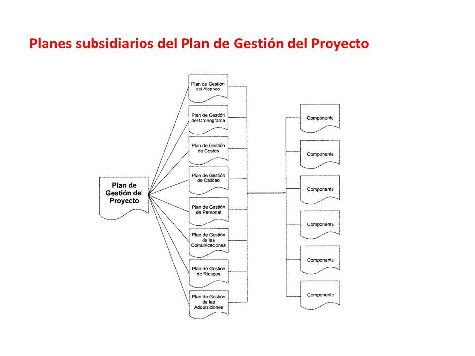 Planes subsidiarios del Plan de Gestión del Proyecto