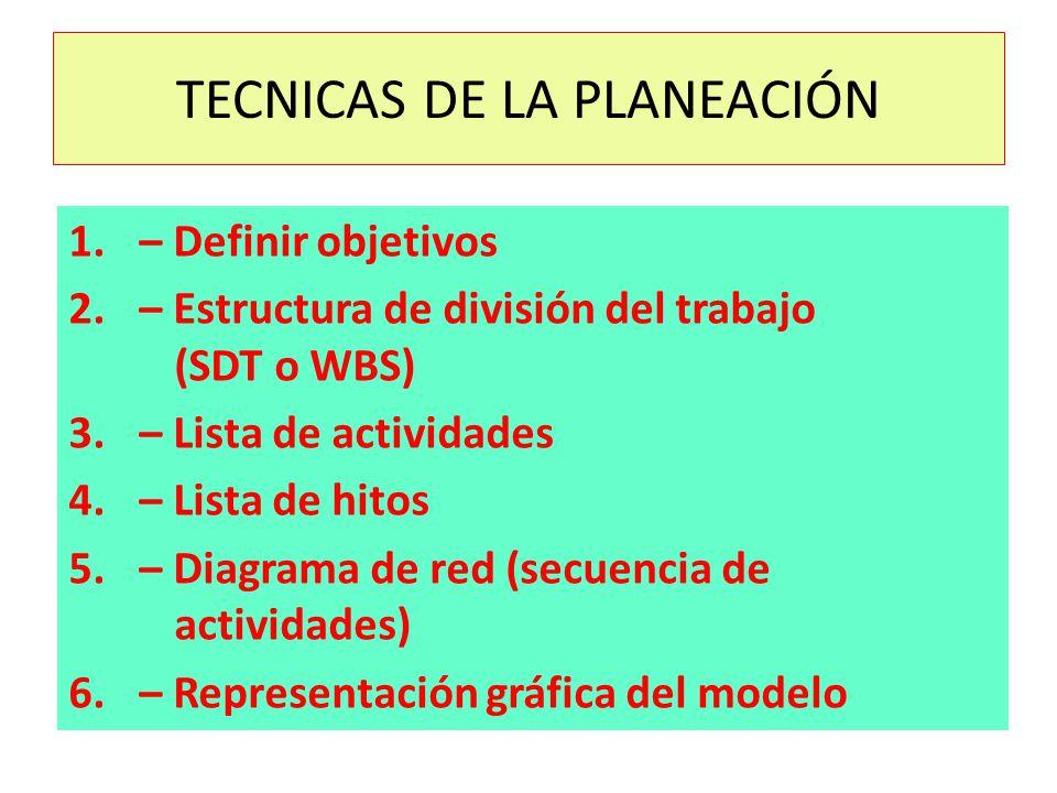 TECNICAS DE LA PLANEACIÓN