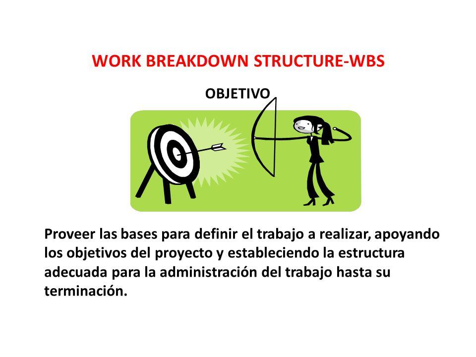 WORK BREAKDOWN STRUCTURE-WBS