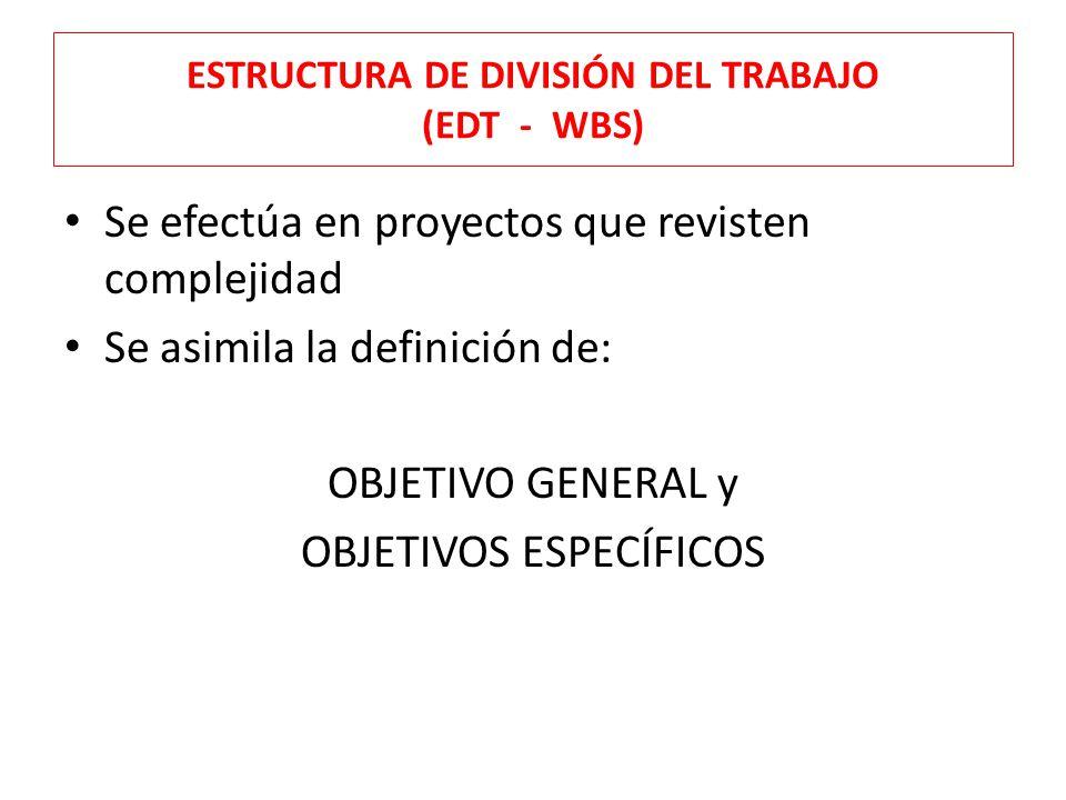 ESTRUCTURA DE DIVISIÓN DEL TRABAJO (EDT - WBS)