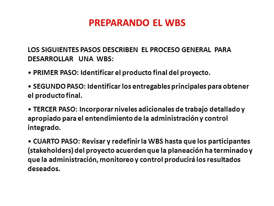 PREPARANDO EL WBS LOS SIGUIENTES PASOS DESCRIBEN EL PROCESO GENERAL PARA DESARROLLAR UNA WBS: