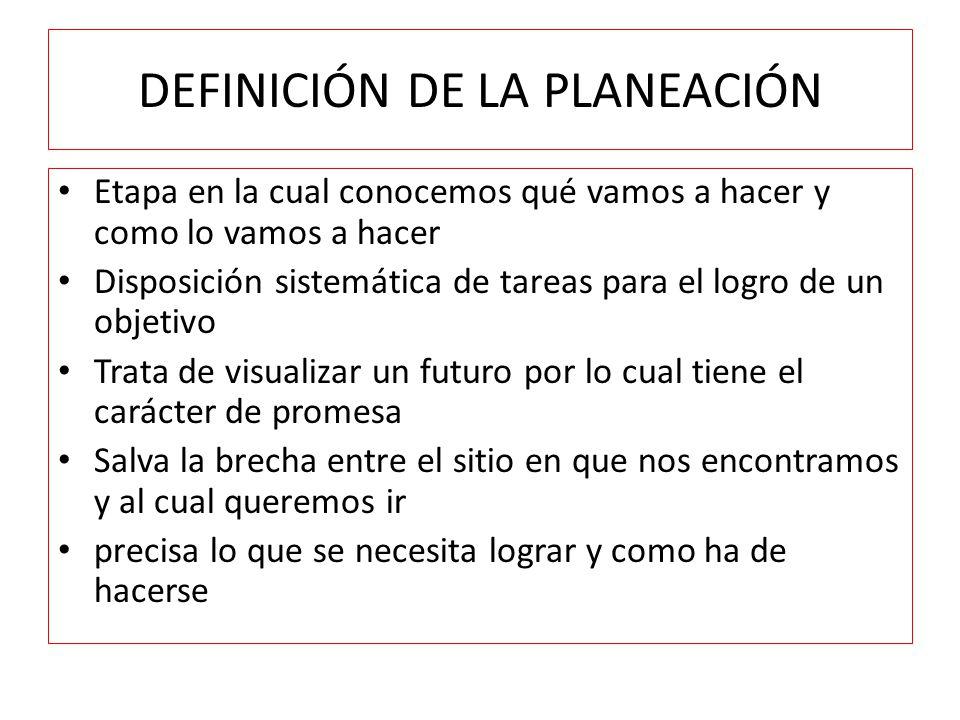 DEFINICIÓN DE LA PLANEACIÓN