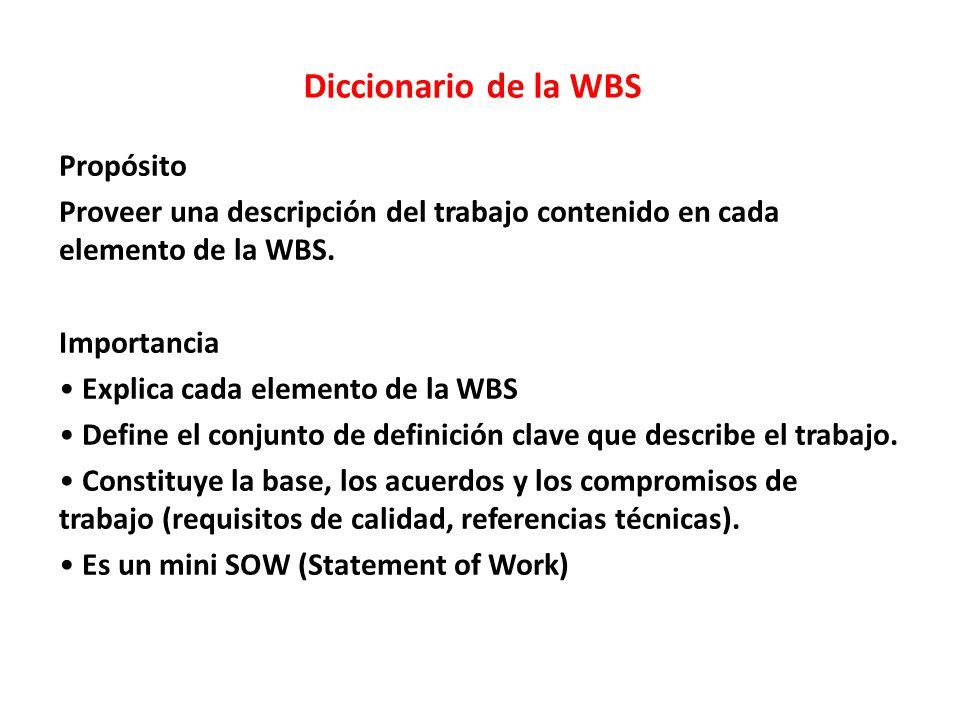 Diccionario de la WBS Propósito