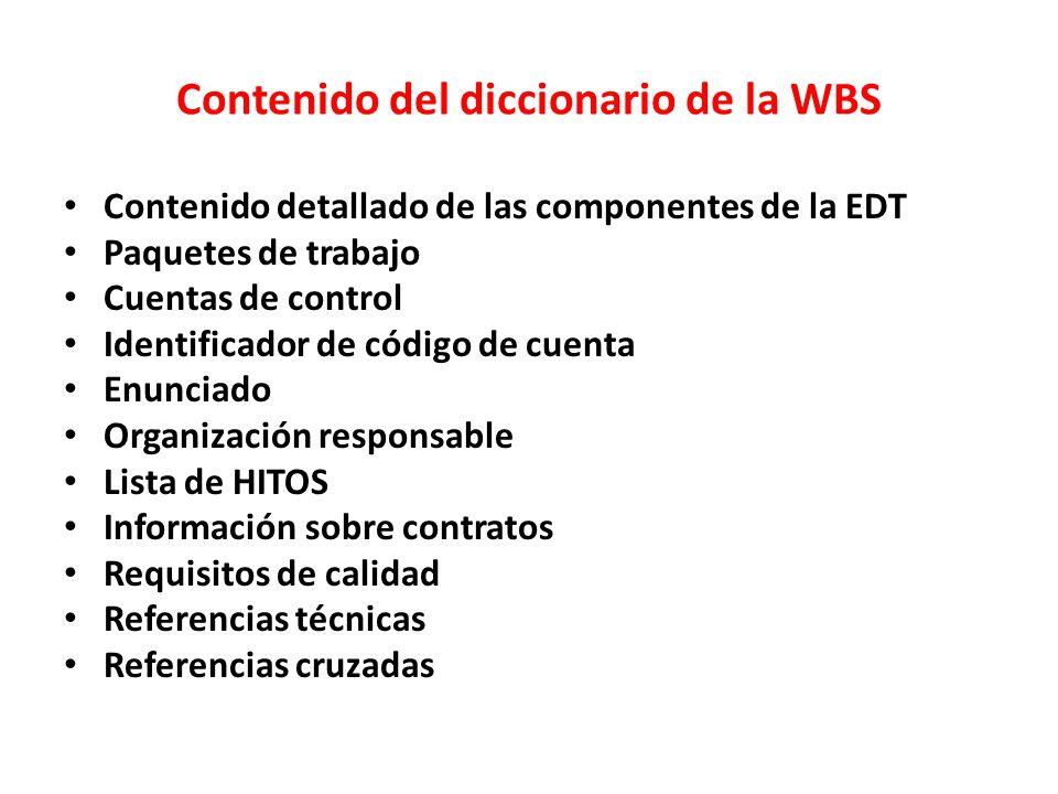 Contenido del diccionario de la WBS