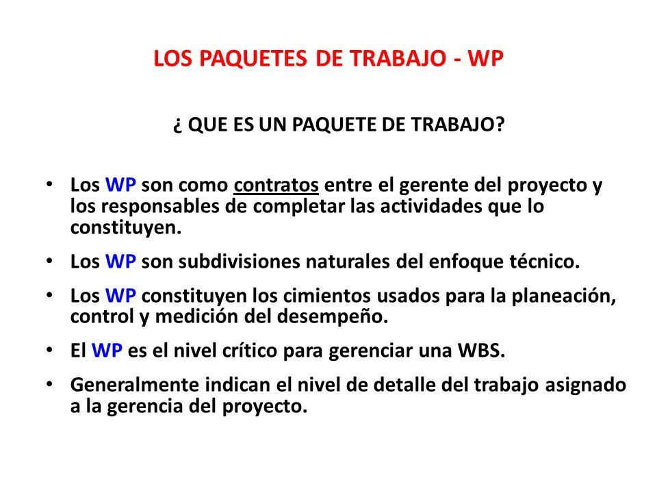 LOS PAQUETES DE TRABAJO - WP