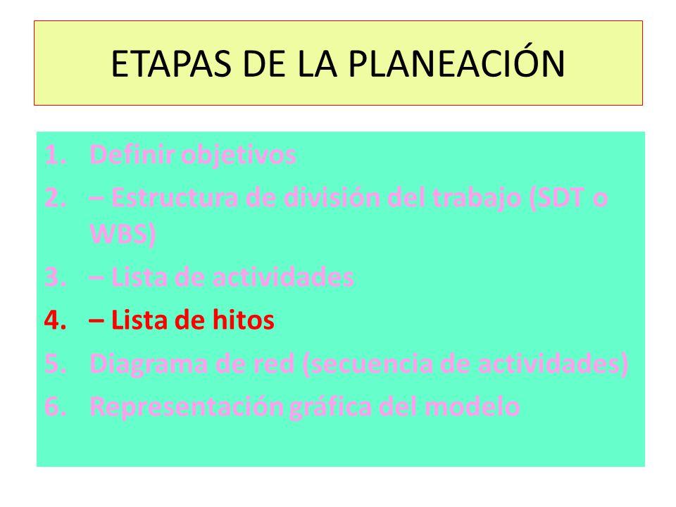 ETAPAS DE LA PLANEACIÓN