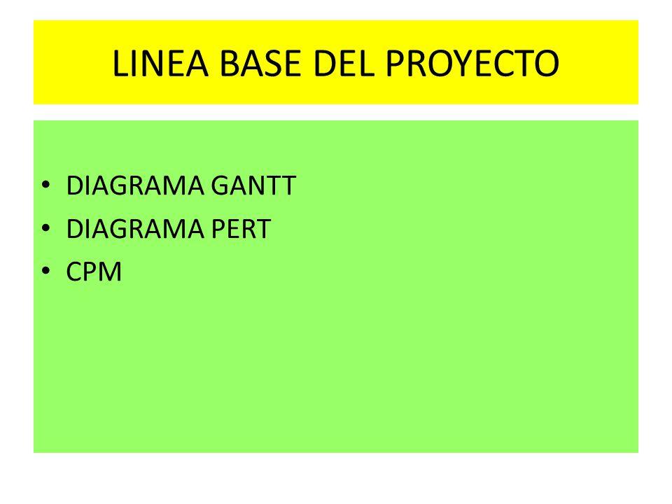 LINEA BASE DEL PROYECTO