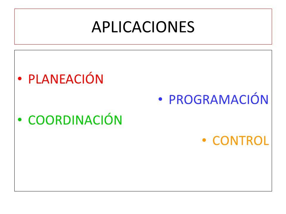 APLICACIONES PLANEACIÓN PROGRAMACIÓN COORDINACIÓN CONTROL