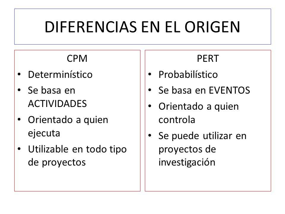 DIFERENCIAS EN EL ORIGEN