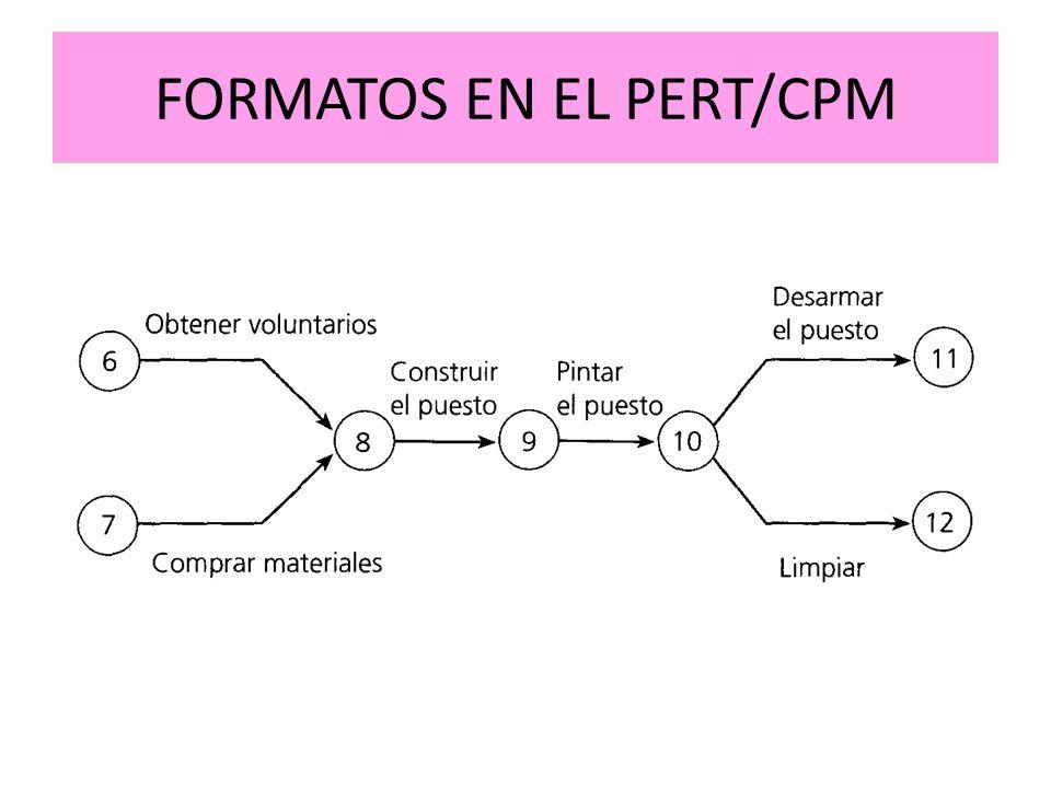 FORMATOS EN EL PERT/CPM